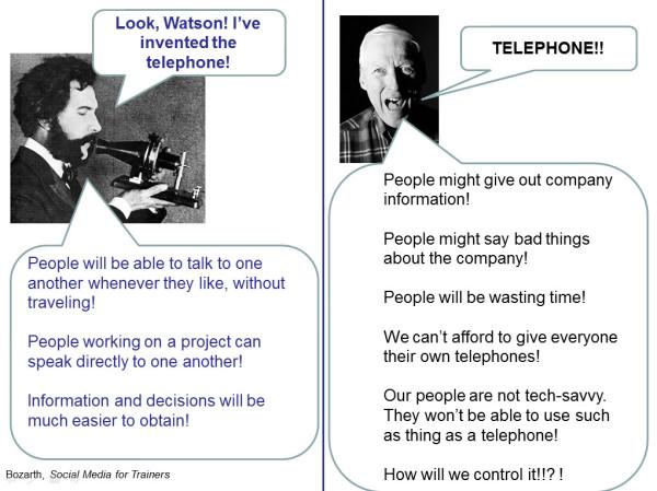 Telephone Fear